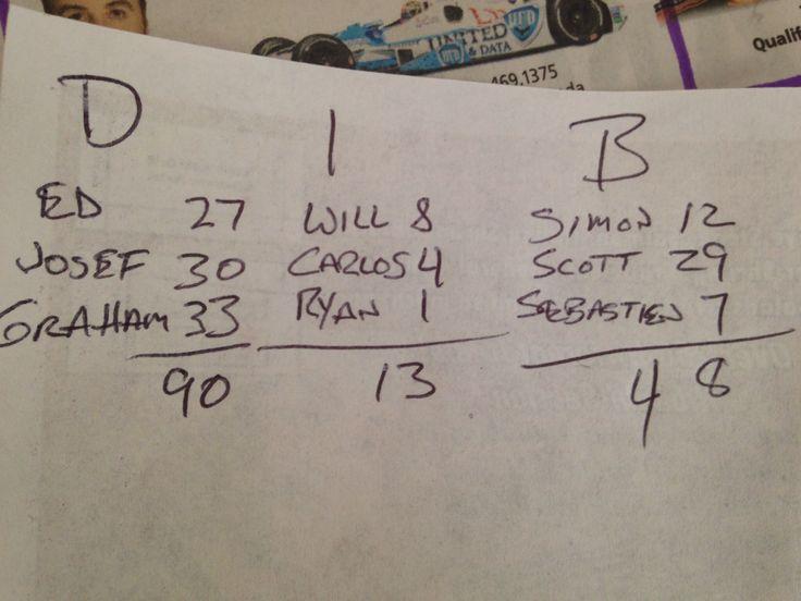 Day 69: May 25, 2014. Race day picks. I won!
