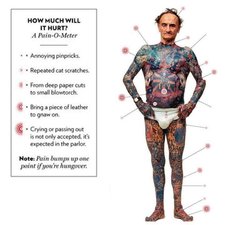 chart tattoos