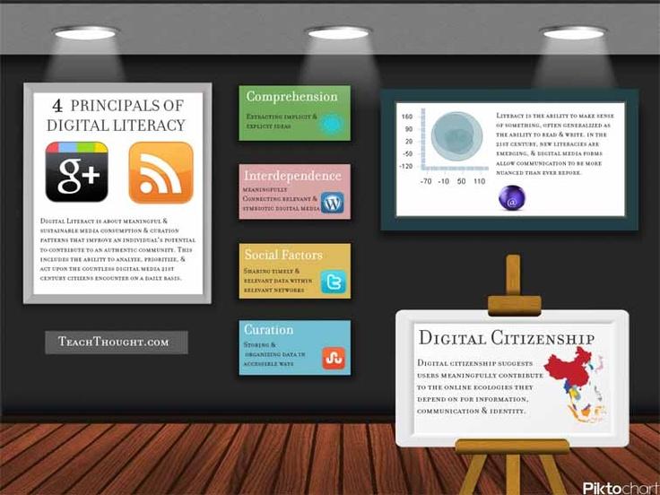 digital literacy assignments