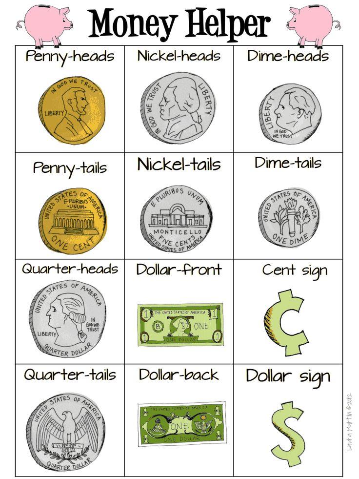 Money Cheat Sheet | School-Math | Pinterest