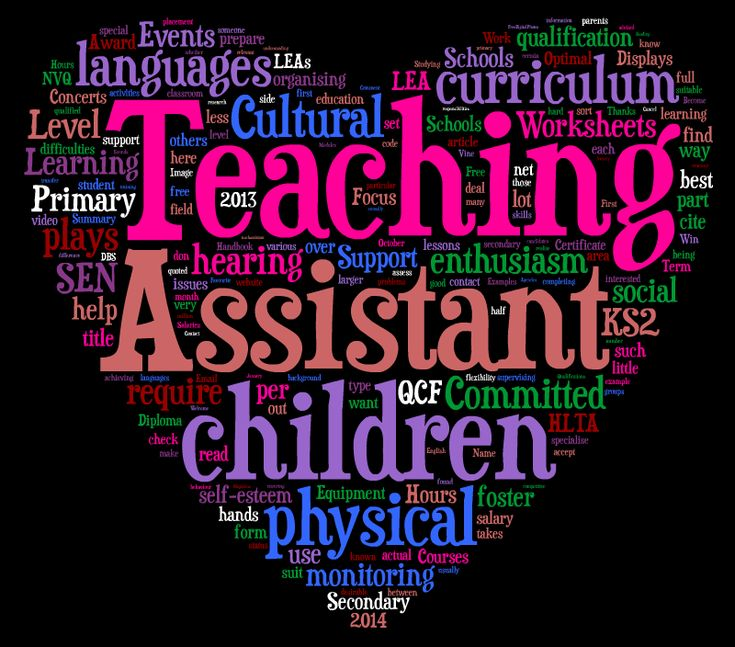 teacher assistant Interested in becoming a teaching assistant research requirements, salary, and job prospects.