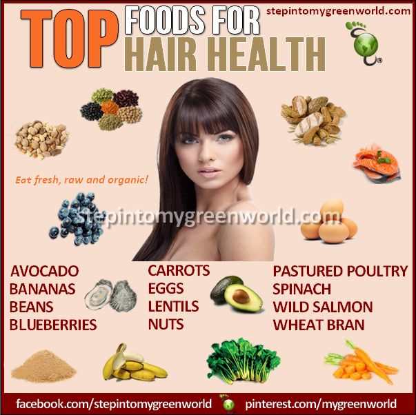 Top foods for hair health | Hair! | Pinterest