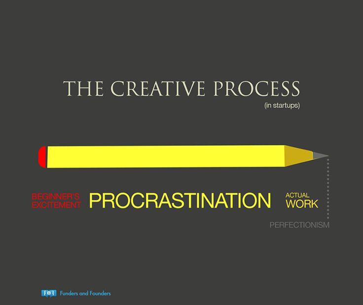 Phd creative writing
