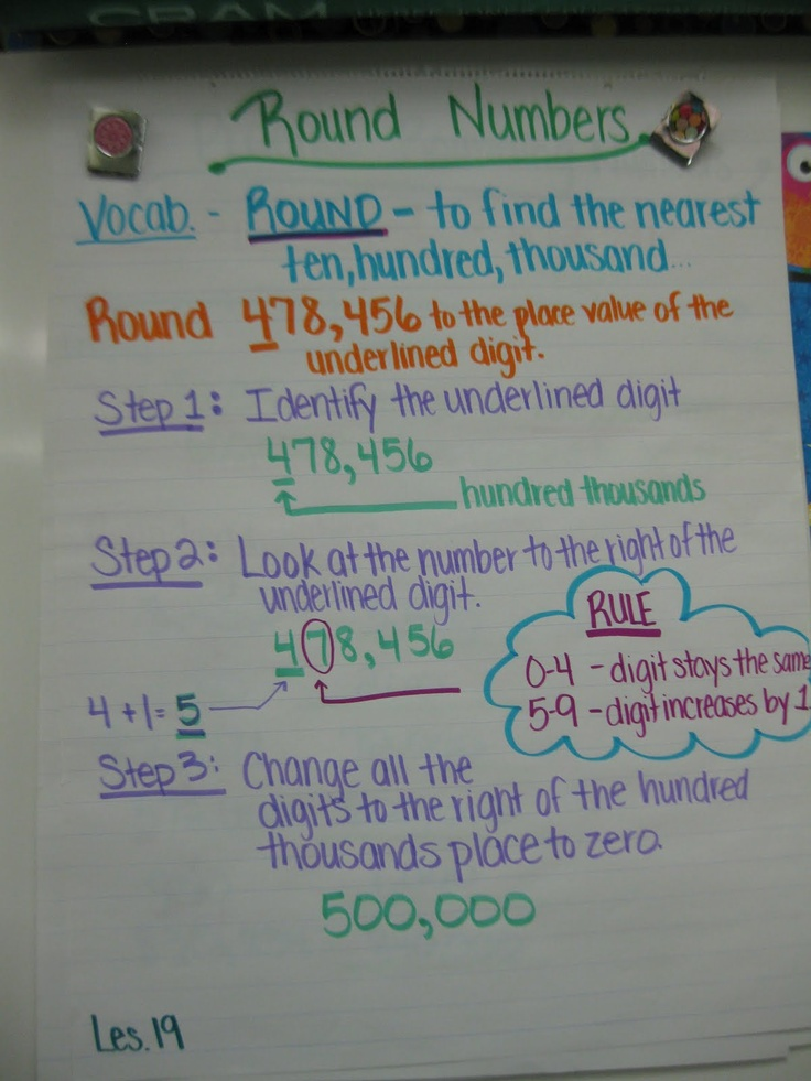 Rounding Numbers Anchor Chart : How Do It Info