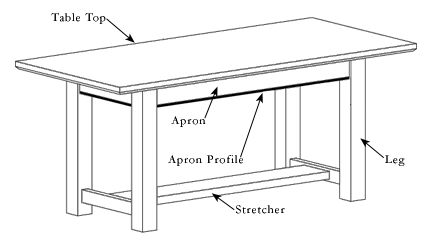 Table diagram game table plans pinterest for Table plan board