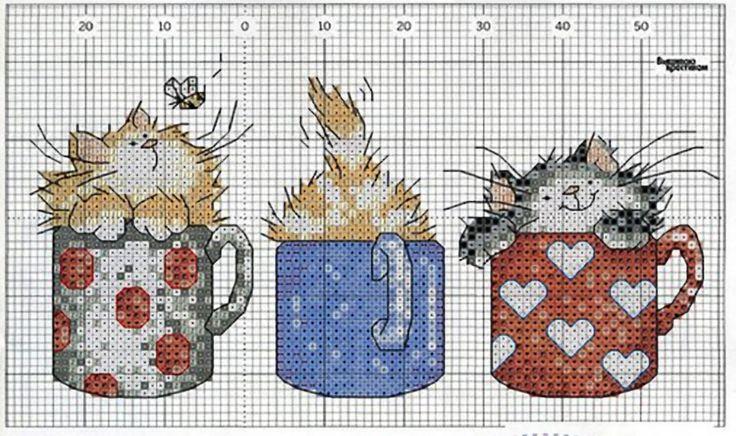 Вышивка крестом кошки в чашках 60