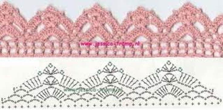 Crochet Edging Patterns : Free Filet Crochet Edging Patterns Rachael Edwards