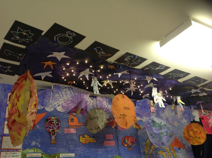 Outer space bulletin board fun for kids pinterest - Outer space classroom decorations ...