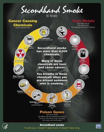 Secondhand Smoke is Toxic.  cdc.gov
