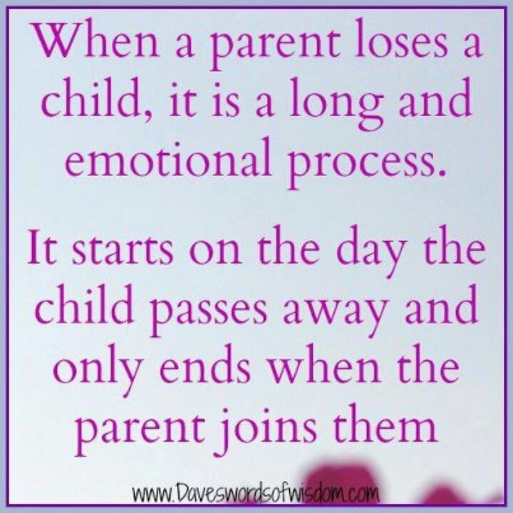 Death of parent adult