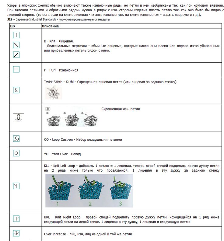 Вязание на спицах китайские обозначения на схемах 852