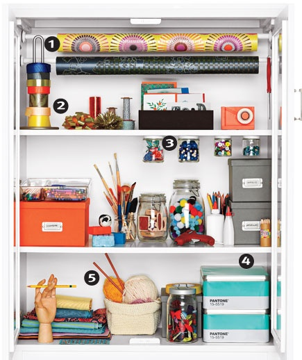 Gift-Wrap and Craft Cupboard