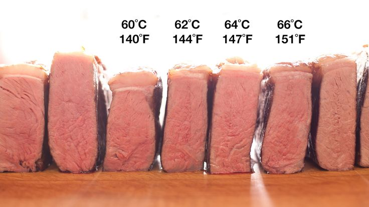 Sous vide steak variations   ChefSteps   Easy Peasy Sous Vide   Pinte ...