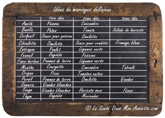 Herbes aromatiques jardin pinterest - Herbes aromatiques cuisine liste ...