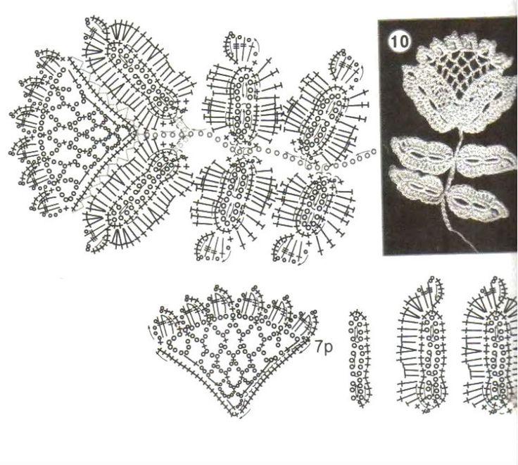 diagram 27 Irish crochet diagrams - Gallery Pinterest