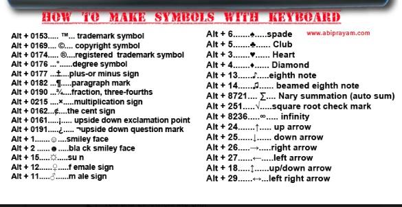 computer keyboard symbols names pdf