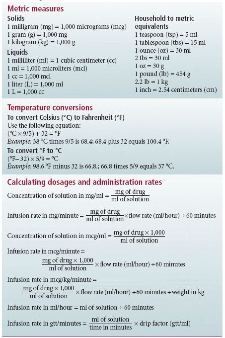 Worksheet Printable Drug Calculation Worksheets drug unit conversions nursing need to know pinterest drugs math and nature