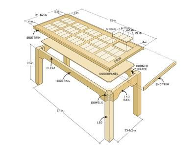 Dining Table How To Make A Table From Door