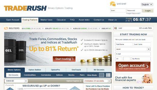 Traderush binary options review