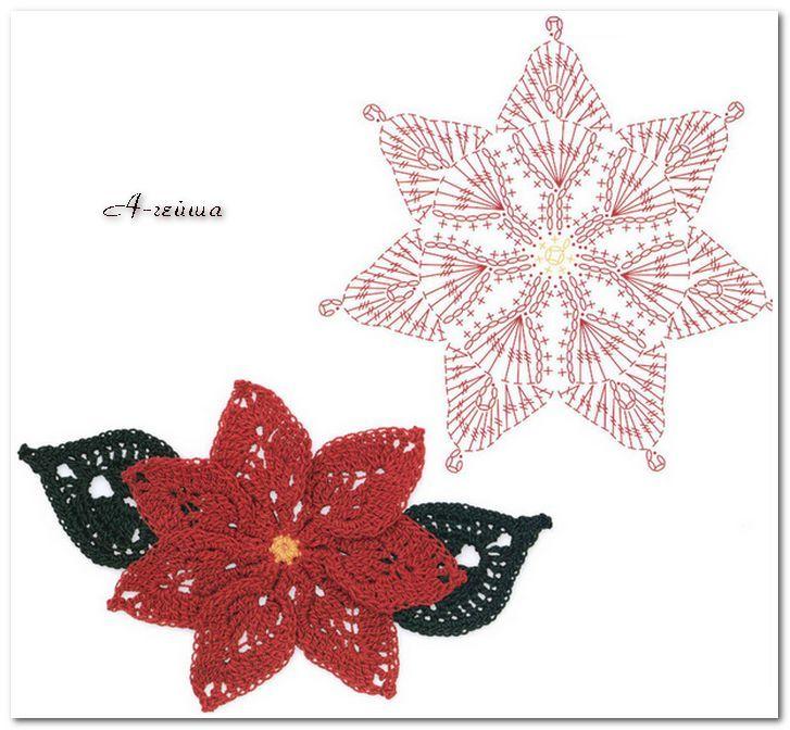 Red crochet flower ?LCF? with diagram Crochet flowers ...