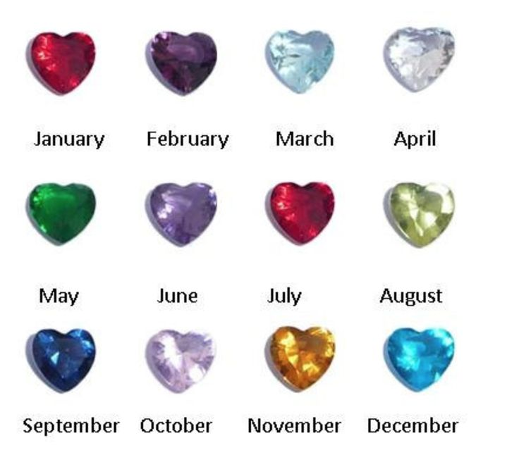new floating charms birthstones heart fit origami all