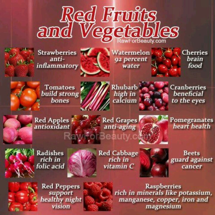 Red Fruits And Veggies Holistic Health Pinterest