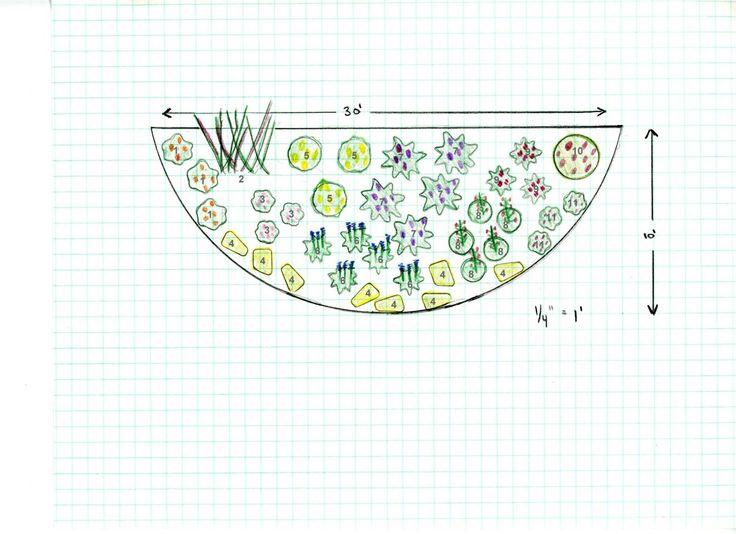 Butterfly Garden Plan Butterfly Garden Pinterest