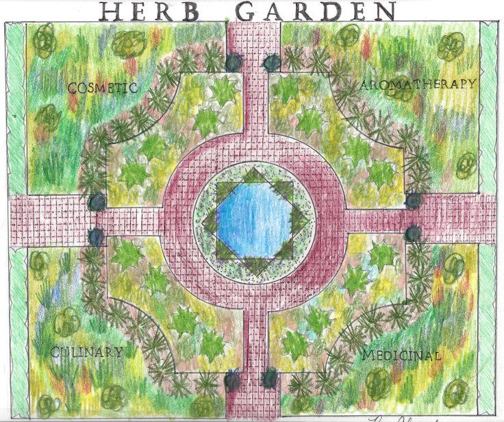 Pin by ashtree crochet on herbal handbook pinterest for Knot garden design ideas