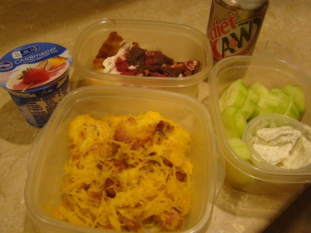 Low carb diet lunches for work