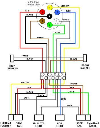 7 Wire Trailer Wiring Diagram on 64 Corvette Starter Wiring