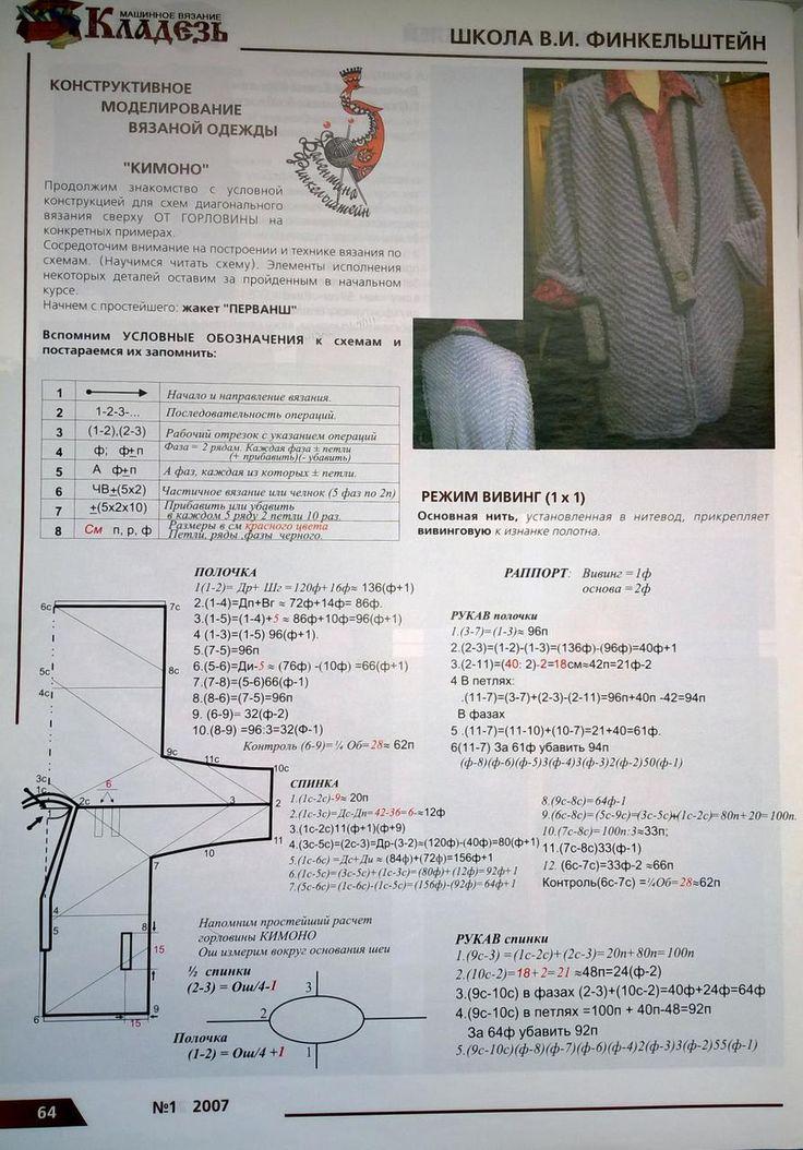 Машинное вязание советы мары 23