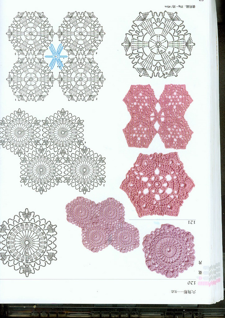 Crochet pattern Crochet stitches, diagrams, and how tos Pinterest