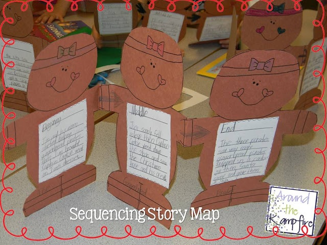 Gingerbread flow map for sequencing