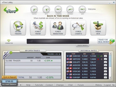 Best broker for forex trading in usa