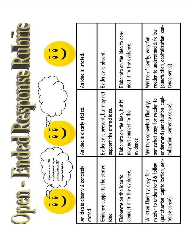 response essay rubric