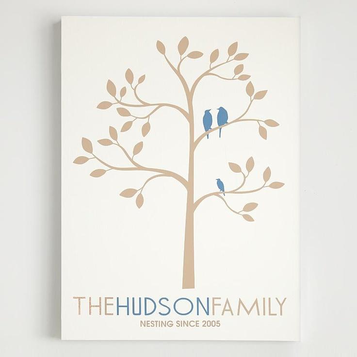 Family Tree Wall Art At Ideas Pinterest
