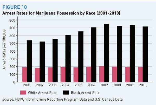 prohibition vs war on drugs essay