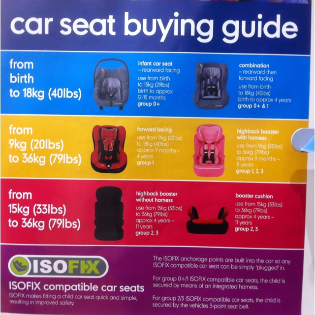 Baby Car Seat Size Guide