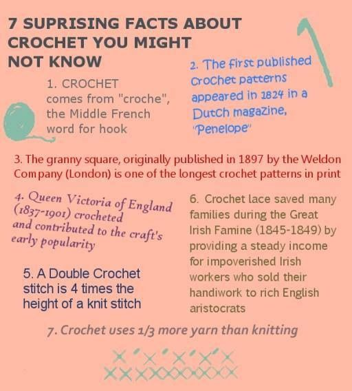 Crocheting Facts : Interesting facts Crocheting & knitting Pinterest