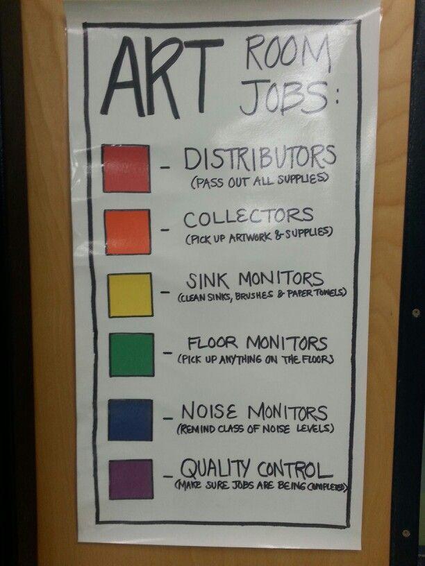 Art Jobs : Art room jobs class best thing ever pinterest