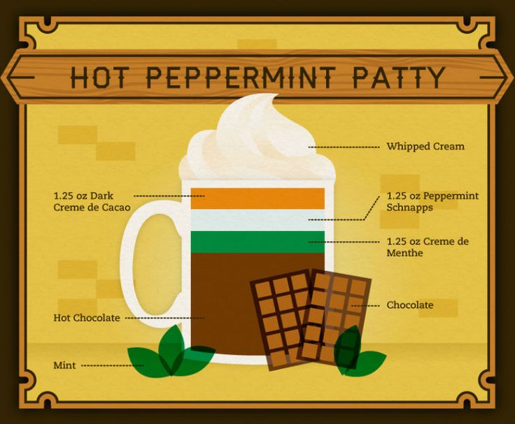 Tasty Hot Drink Recipes to Warm Your Toes: Hot Peppermint Patty ...
