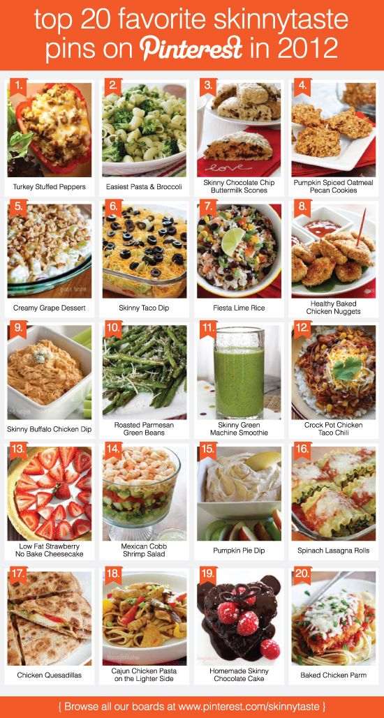 Top 20 Most Pinned Skinnytaste Recipes on Pinterest 2012