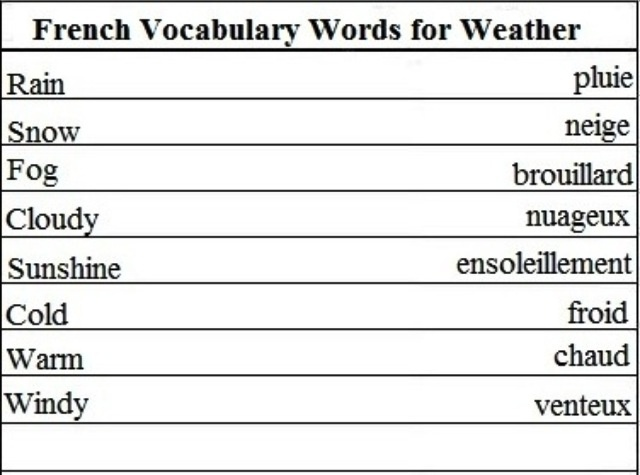 French dating vocabulary