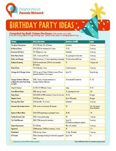 Planning An Adult Birthday Party 113