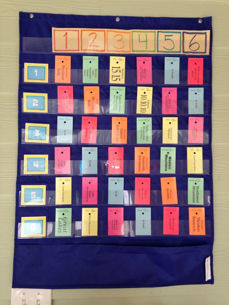 Materials 1 box of invitation sized envelopes 1 tri fold 36 - dice resume