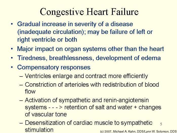 Congestive heart disease chf