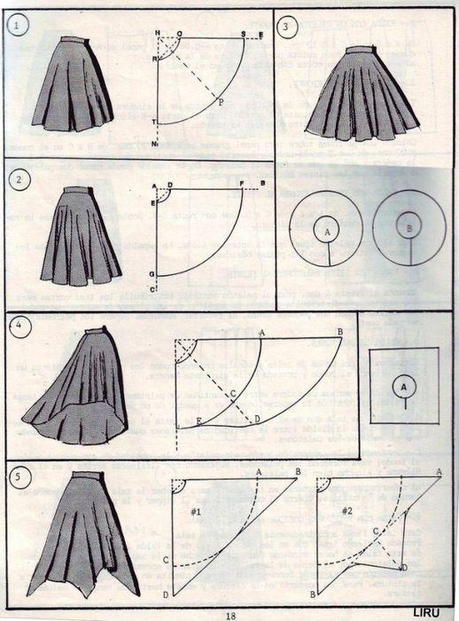 patrons de jupes