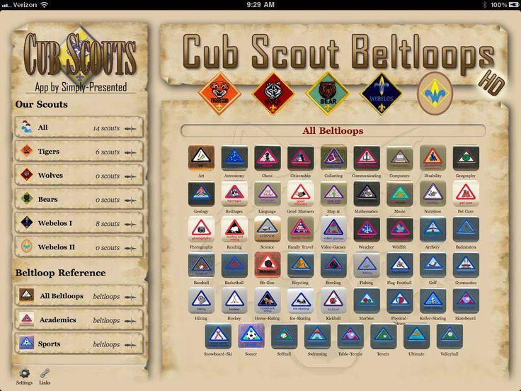 All Worksheets Cub Scouts Belt Loop Worksheets Free Printable – Cub Scout Belt Loop Worksheet