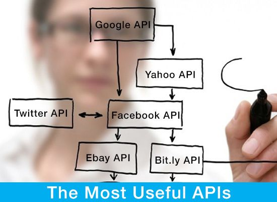 most useful apis developers