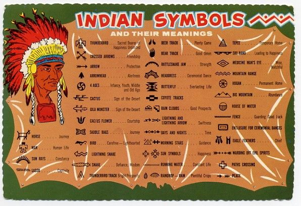 Native American Tattoo Designs And Meanings | Native American Indian Symbols And Their Meanings Vintage Postcard ...